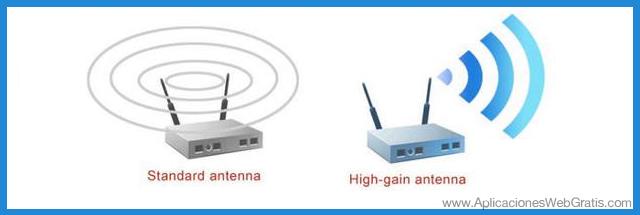Cambiar la antena del router