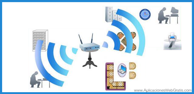 Colocar el router en una ubicación central