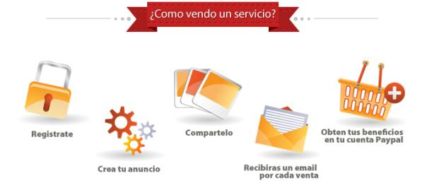 Como publicar un servicio en TeLoHagoPor.com