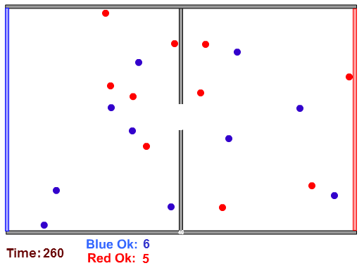 Juego de las bolas azules y rojas