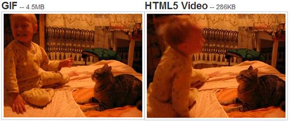 comparacion gif html5