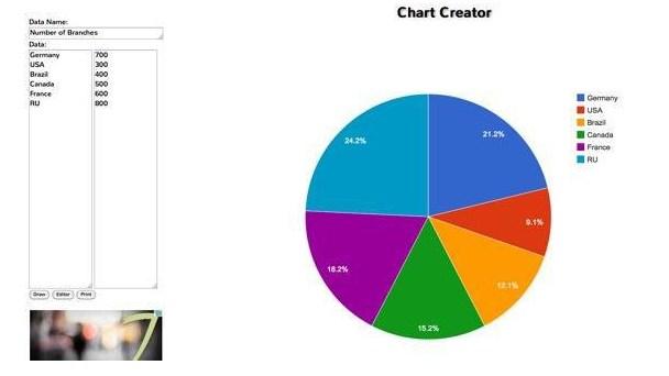 Crear gráficos de barra online
